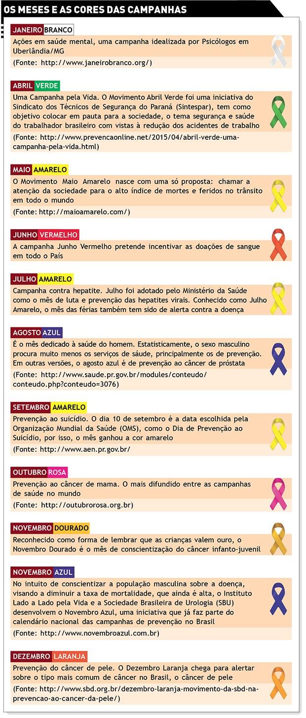 ee6d3f2c1 As Campanhas e suas cores | Grupo PET Física - UNICENTRO